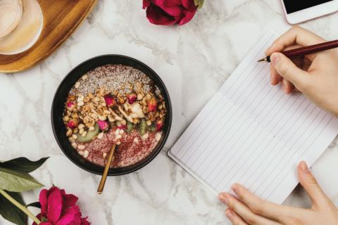 Entenda como está sua alimentação com essa ferramenta simples
